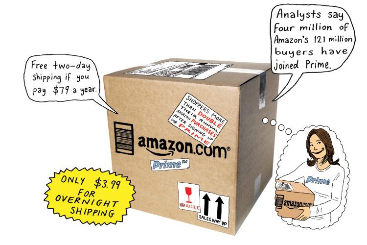 Amazon cartonne avec son service de livraison !