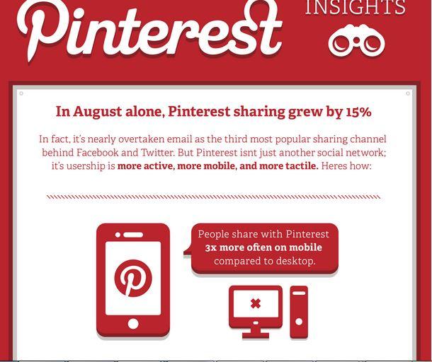 Image Pinterest