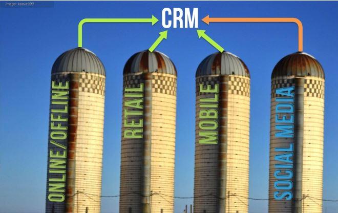 """""""Le fonctionnement des différents services en silo n'est plus adapté."""""""