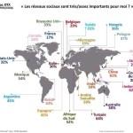 Atelier pratique : booster votre présence sur les Réseaux Sociaux à l'international